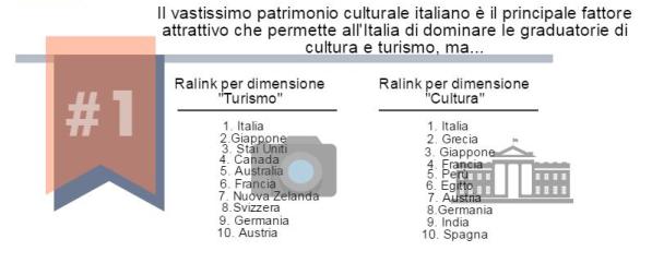 il sistema culturale.jpeg  1200×1894-2