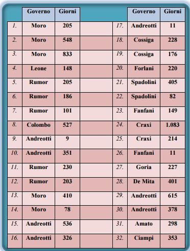 screenshot-www.popolariliberieforti.it 2016-03-17 22-14-46